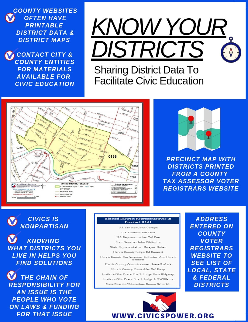 Civics Power - Know your Districts