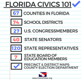 50 State Civics - Florida