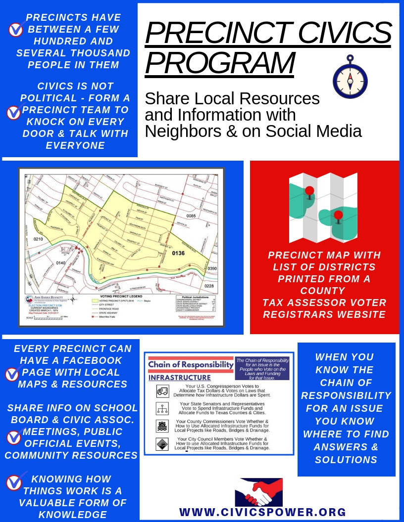 Civics Power - Precinct Program.jpg