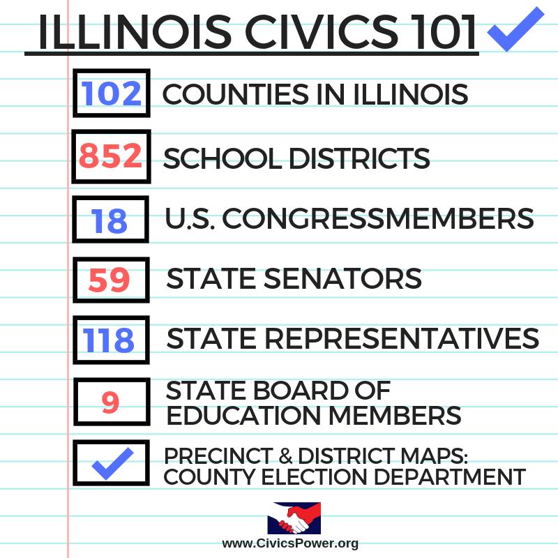 50 State Civics - Illinois