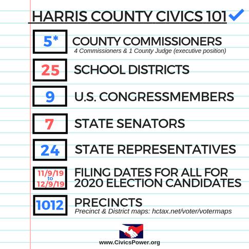 TX County Civics - Harris County.png