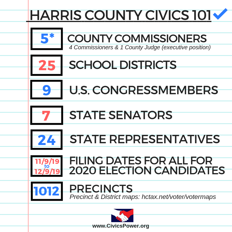 TX County Civics - Harris County.png