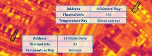 Thermal heat loss analysis