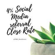 4% Social Media referral Close Rate.jpg