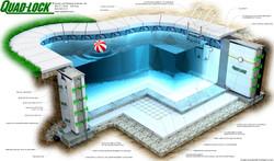 ICF-Pool-Details