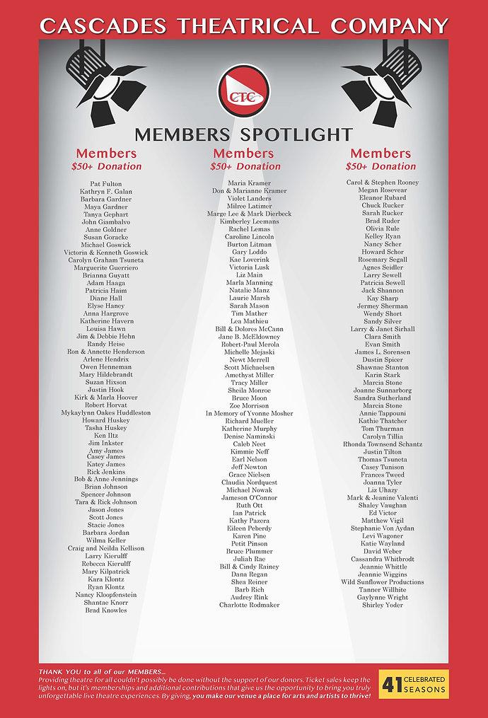 CTC Member spotlight poster 4_Page_3.jpg