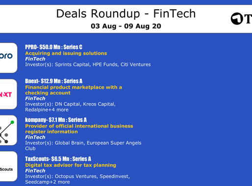 Top funding deals 1.0 - ParlayMe x Tracxn Edition