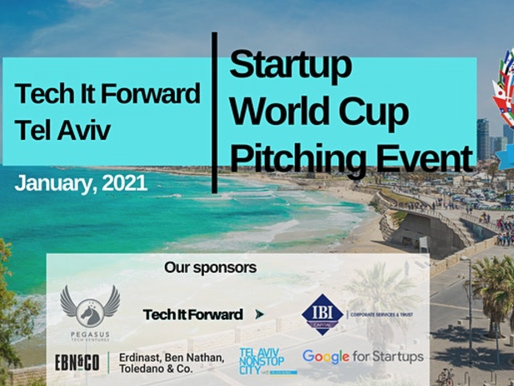 Startup World Cup Israel