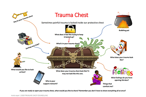 Trauma Chest