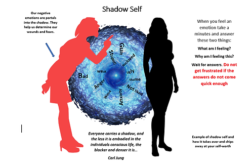 Shadow self worksheet (female)