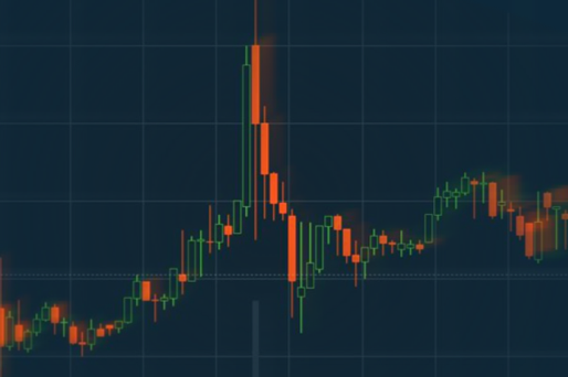 Trading Manipulation: Chainlink (LINK)