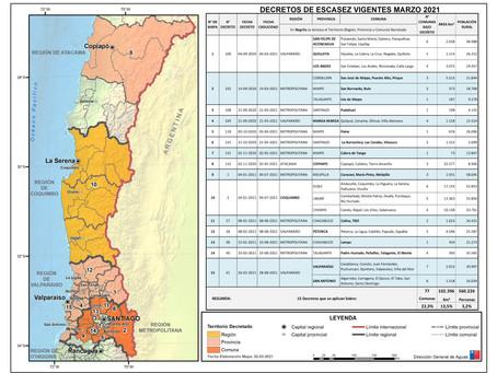 Actualización de los Decretos de escasez hídrica