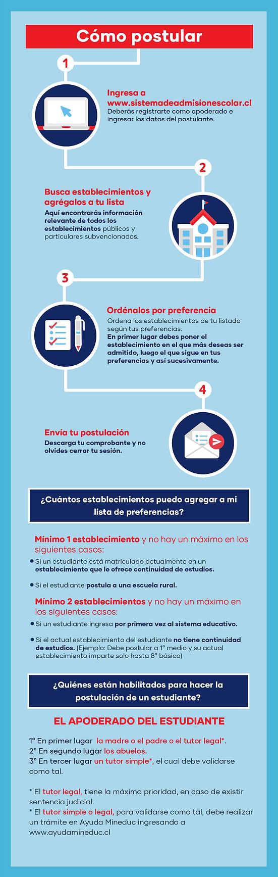 PeriodoMatricula PASO A PASO.png