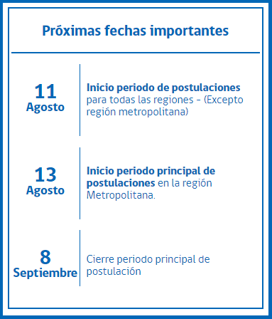 Fechas_de_postulación.png