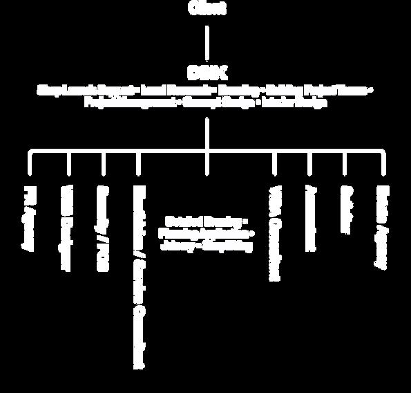 Deik Web flow chart E.png