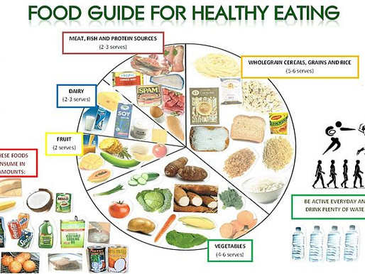 Maintaining a healthy lifestyle without tedious diets