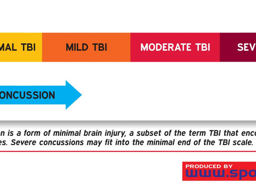 Concussions in the classroom
