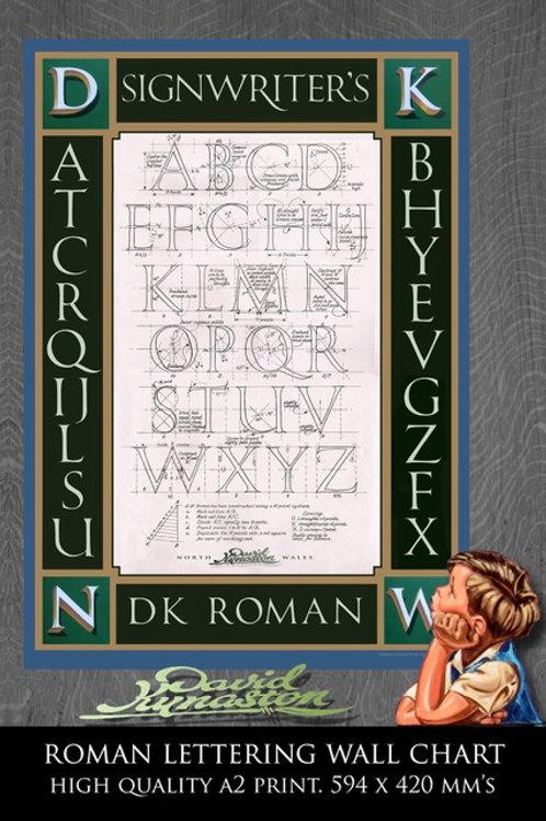 David Kynaston : Roman Lettering Wall Chart