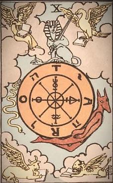 10 Wheel of Fortune