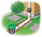Yard Drains French Drains and More