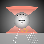 Imaging Biomolecular Interactions by Fast Three-Dimensional Tracking of Laser-Confined Carrier Particles