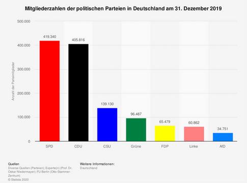Partei-Mitglieder 19 1339.png