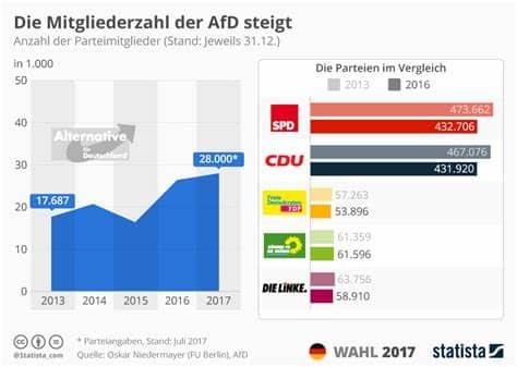 Partei-Mitglieder 2017 OIP.jpg