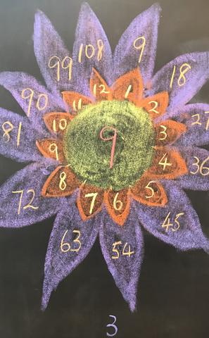 9s table flower