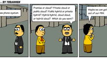 Cloud Dilemmas: Analysis Paralysis