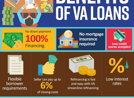 The Complete Guide to VA Home Loans