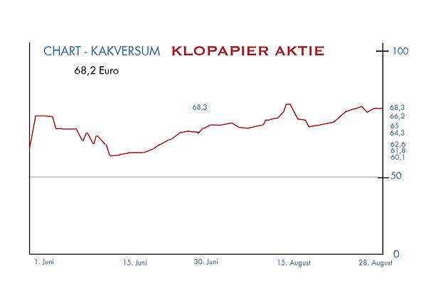 chart-Aktie.jpg