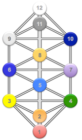 12-sphere-grid_1-2.png