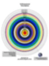 15-dimensional-time-sphere.jpg