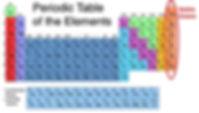 periodic-table_orig.jpg