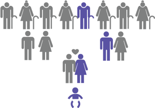 FAMILY HISTORY INFOGRAPHIC.png