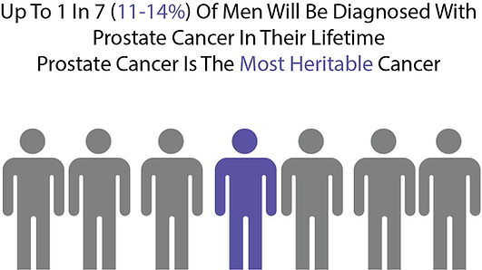 Prostate Cancer Risk Back.png