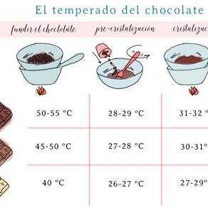 TEMPERADO DE CHOCOLATE