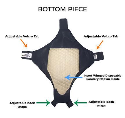 Peesuit-dog-diaper-bottom-piece.jpg
