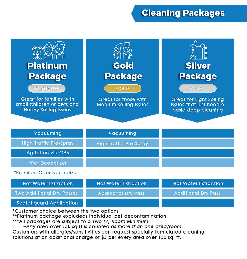 cleaning-packages.png