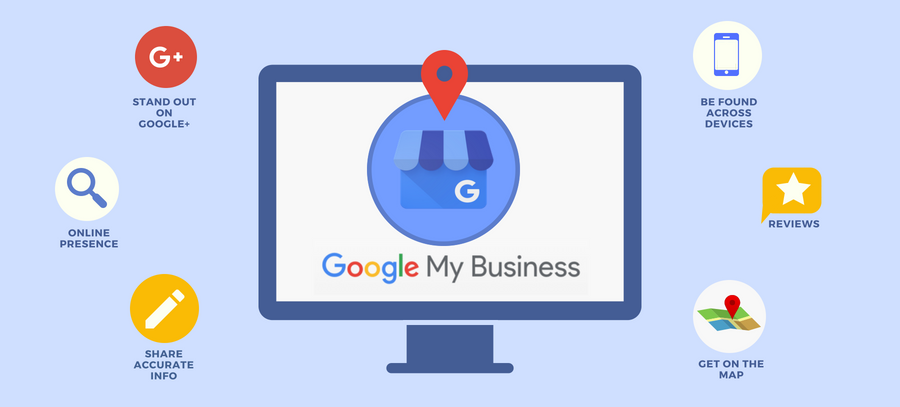 Google My Business functions offered include share accurate info, online presence, stand out on Google, be found across devices, get on the map and reviews.