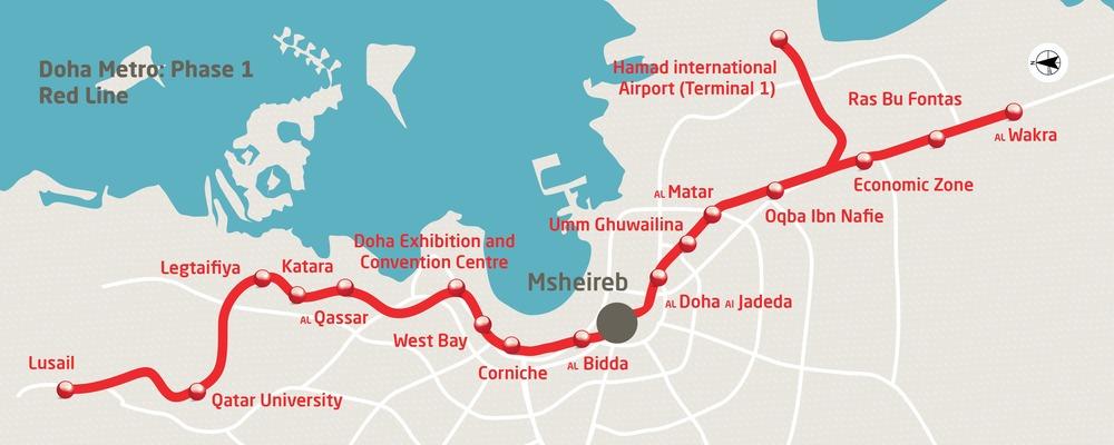 QIRP- Redline South Underground- Qatar