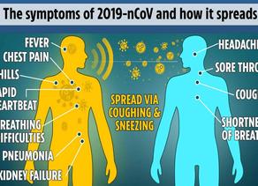 Coronavirus Update & Expat Travel Protective measures against the corona outbreak.