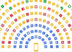 Google+Animation