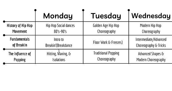 Choreography(5).png