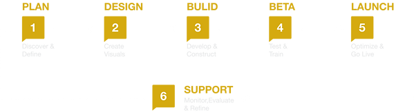 Group 7 (9).png