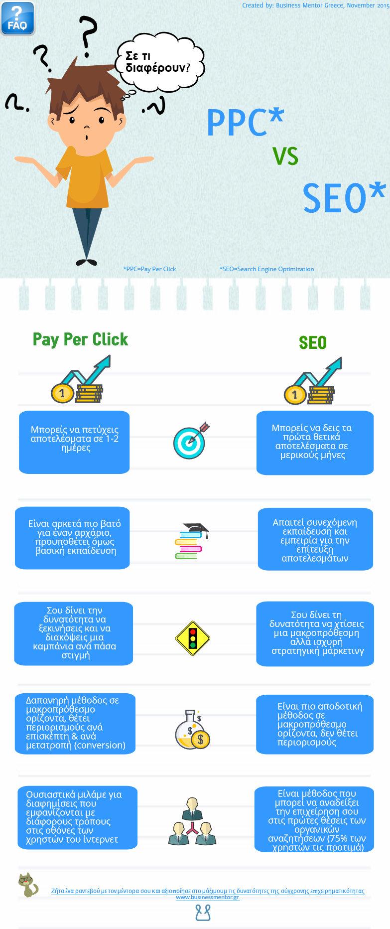 Infographic ppc vs seo