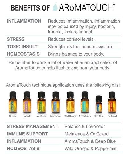 90 Minute Aromatouch Energy Balance