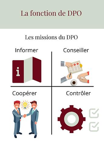 La fonction de DPO -5.png