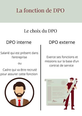 La fonction de DPO -6.png