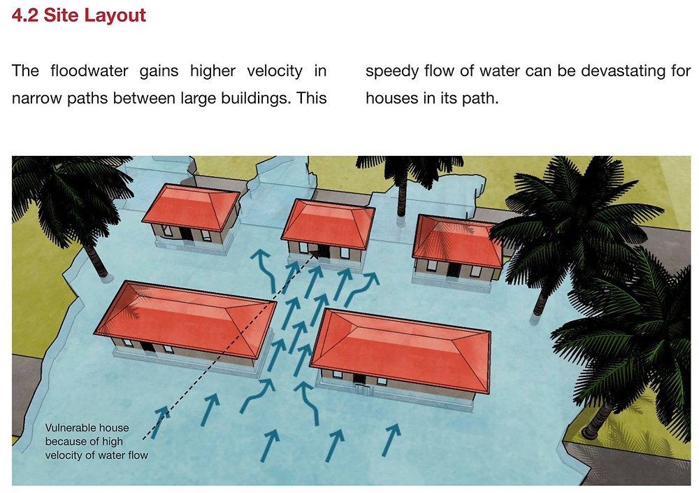 MANUAL FOR RETROFITTING AND FLOOD RESILIENT DESIGN FOR FLOOD AFFECTED AREAS IN KERALA